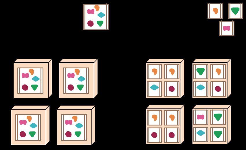 Arquitecturas basadas en Microservicios